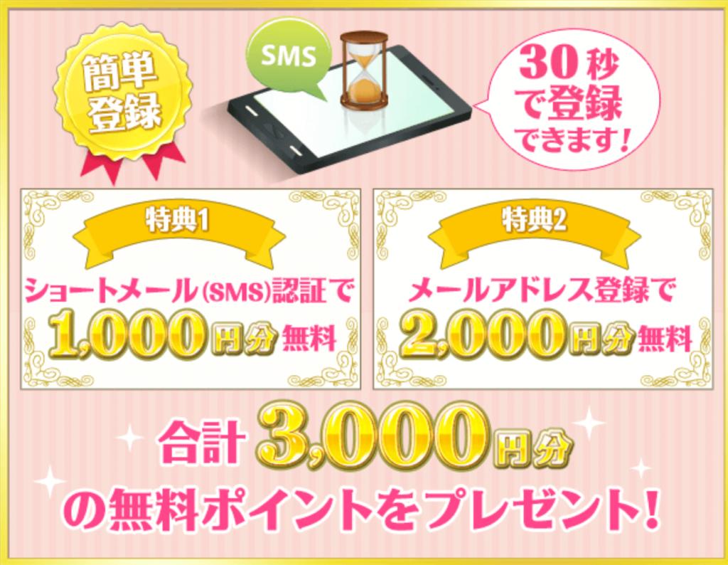 電話占い絆で3000円分の無料ポイントがもらえる